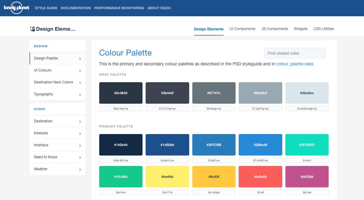Скриншот дизайн-концепции Lonely Planet