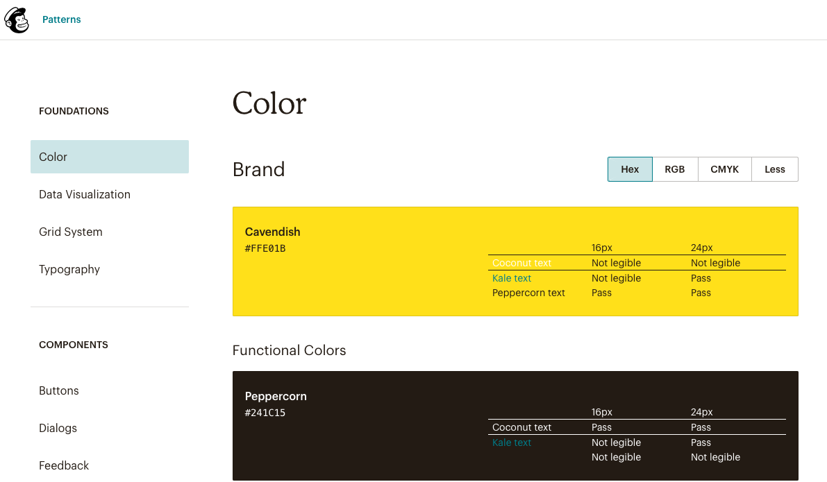 Скриншот дизайн-концепции Mailchimp